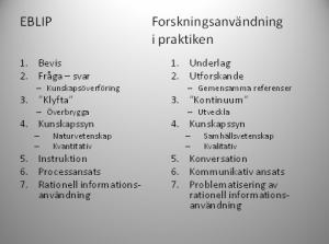 eblip-tabell-gif